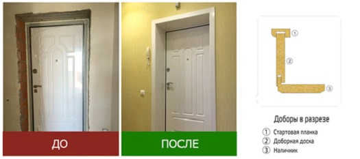 дверные откосы для входных дверей