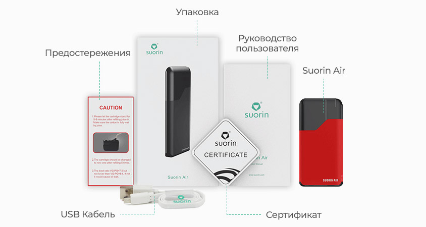 Комплектация Suorin Air V2 Kit