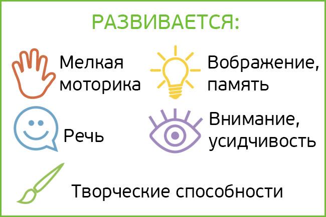 Польза светового стола