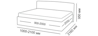 габаритные размеры кровати Севилья