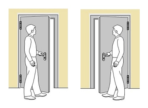 Двери с правым или левым открыванием