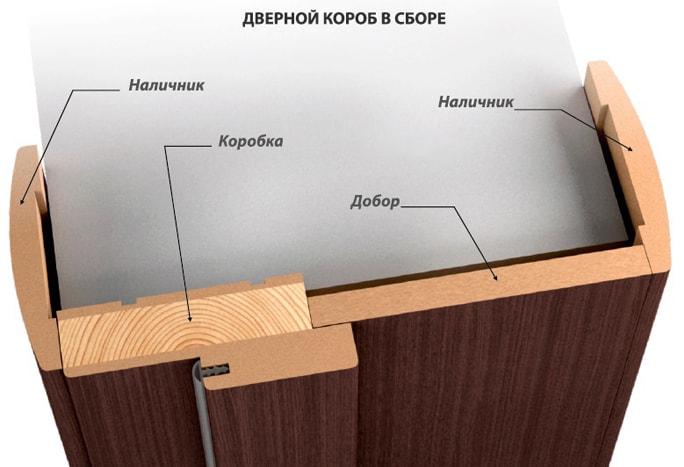 Двери погонаж простой