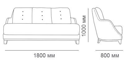 Габаритные размеры дивана Бахрома