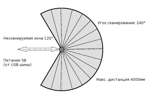 URG-04LX-UG01-01.jpg