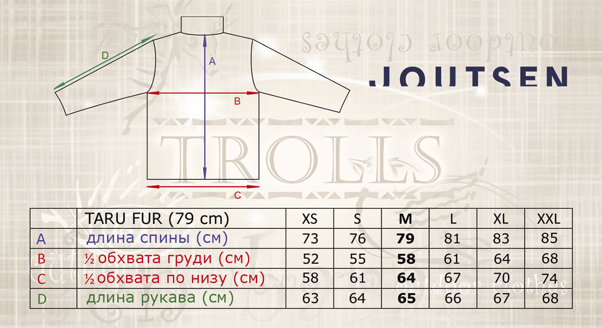 Размеры пуховика Taru Fur финской фирмы Joutsen