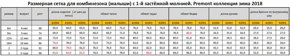 razmernaya_setka_premont_kombinezoni_dlya_malishey_s_1_molniey.png