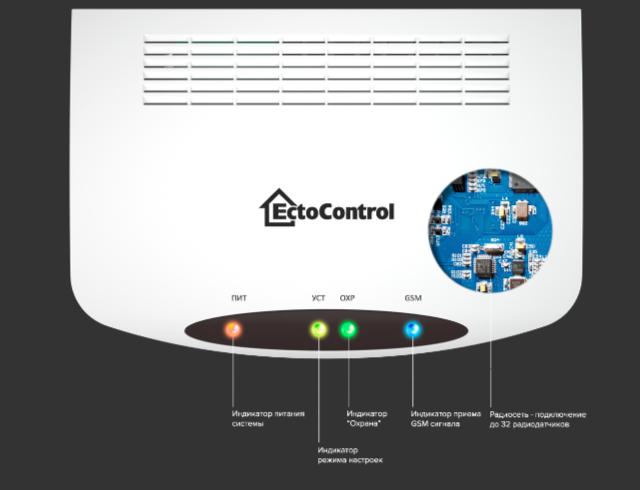 Доступный Умный Дом Система Ectocontrol Знакомство