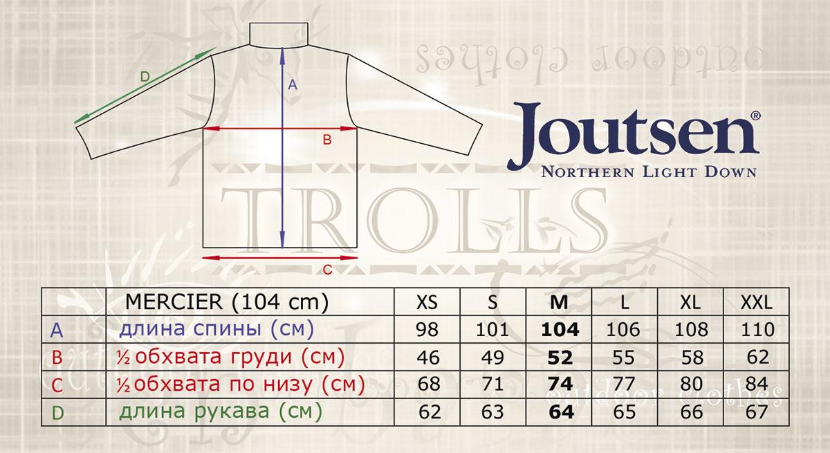 Размеры пуховика Mercier финской фирмы Joutsen