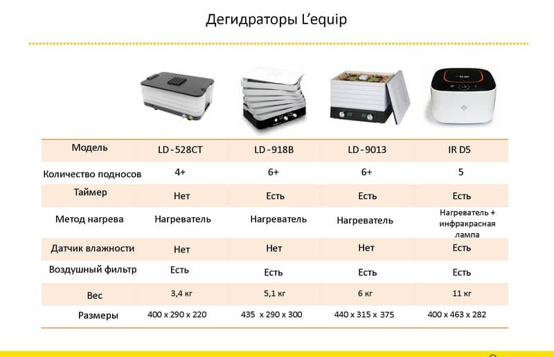 Lequip_Company_Profile_2014_All_Страница_31_cr.jpg
