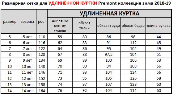 Размерная сетка куртки Premont Озеро Морейн Зима 2018-2019