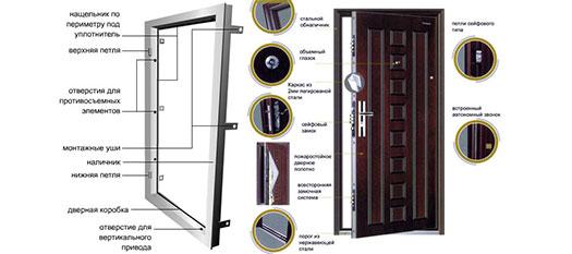 металлические двери антивандал, с порошковым покрытием
