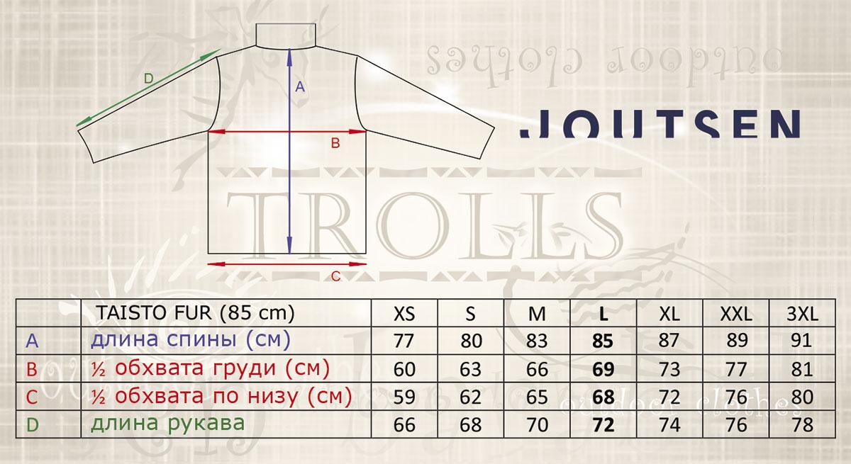 Размеры пуховика Taisto Fur финской фирмы Joutsen
