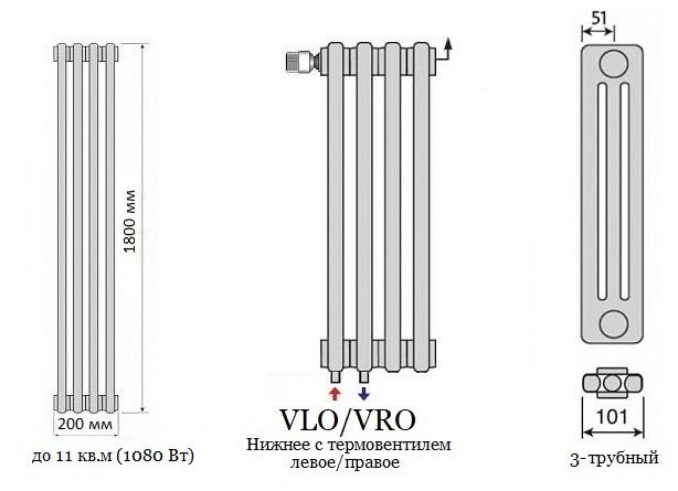 3180-4-VLO/VRO